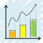 Wykres - statystyka